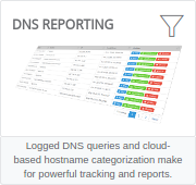 DNS Reporting and Blacklists